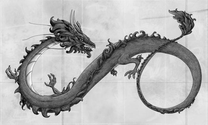 compatibilités homme dragon